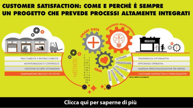 ppunti-vendita-in-Italia-ripartenza