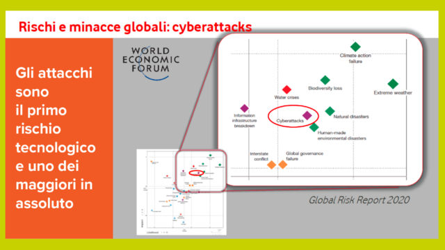 cybersecurity-e-cyber-resilience