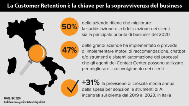 customer service-customer retention